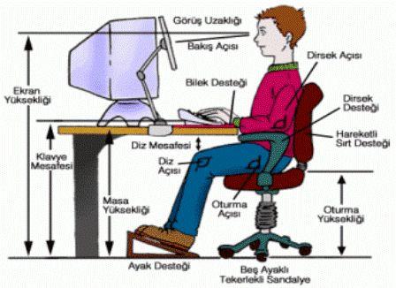 bilgisayar-karşısında-oturma-şekli-goz-hizasinin-onemi